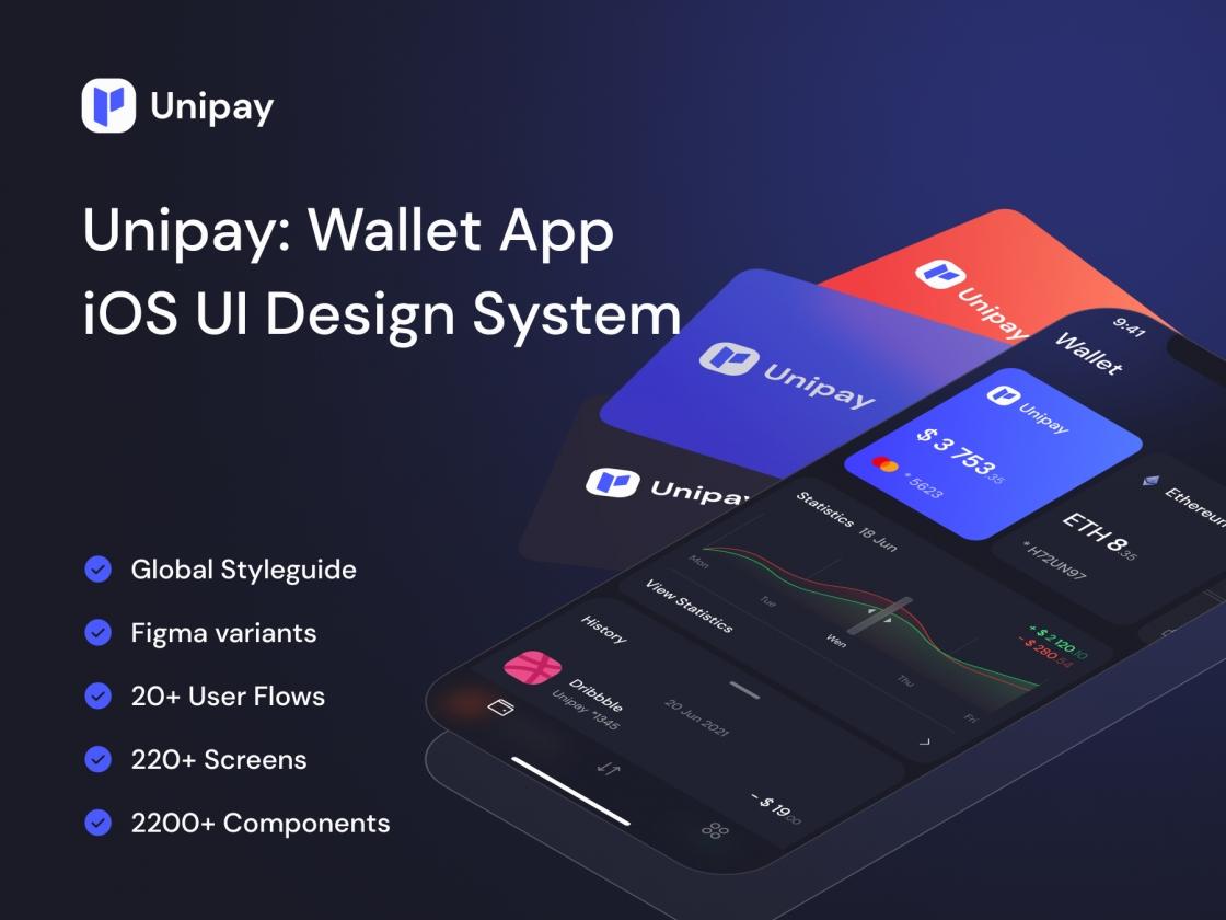 Unipay钱包应用iOS UI设计系统 fig